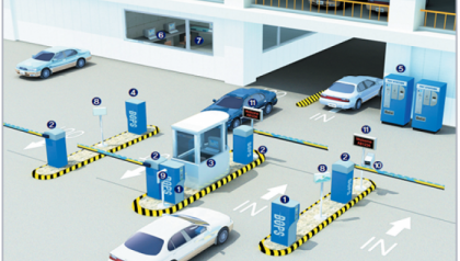 Quản lý xe tự động bằng mã vạch